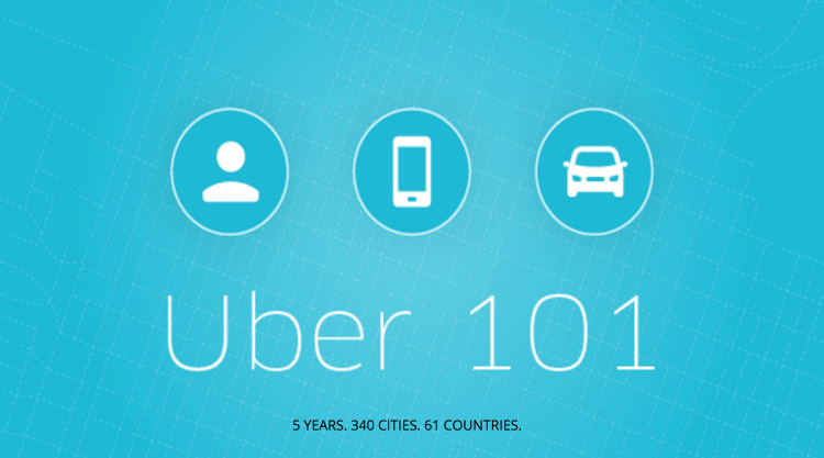 How to Use Uber Promo Codes